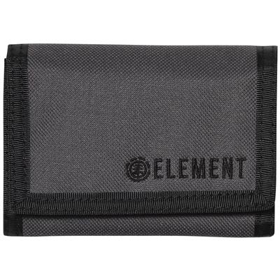 Element Empire Wallet