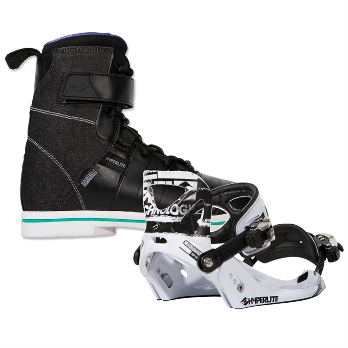 Hyperlite - Process Boots + System Bindings 2013