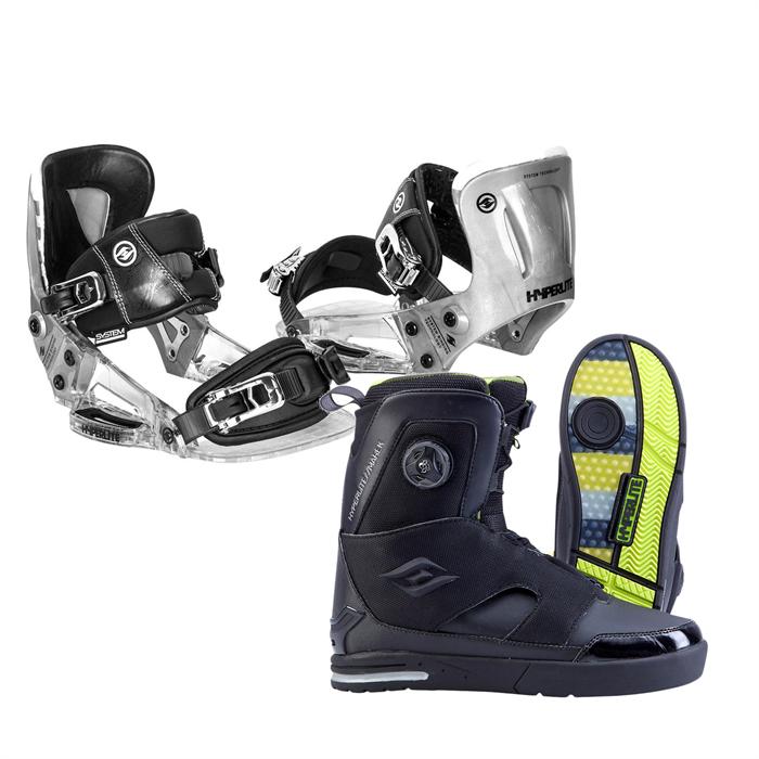 Hyperlite - System Bindings + Marek Boots 2014